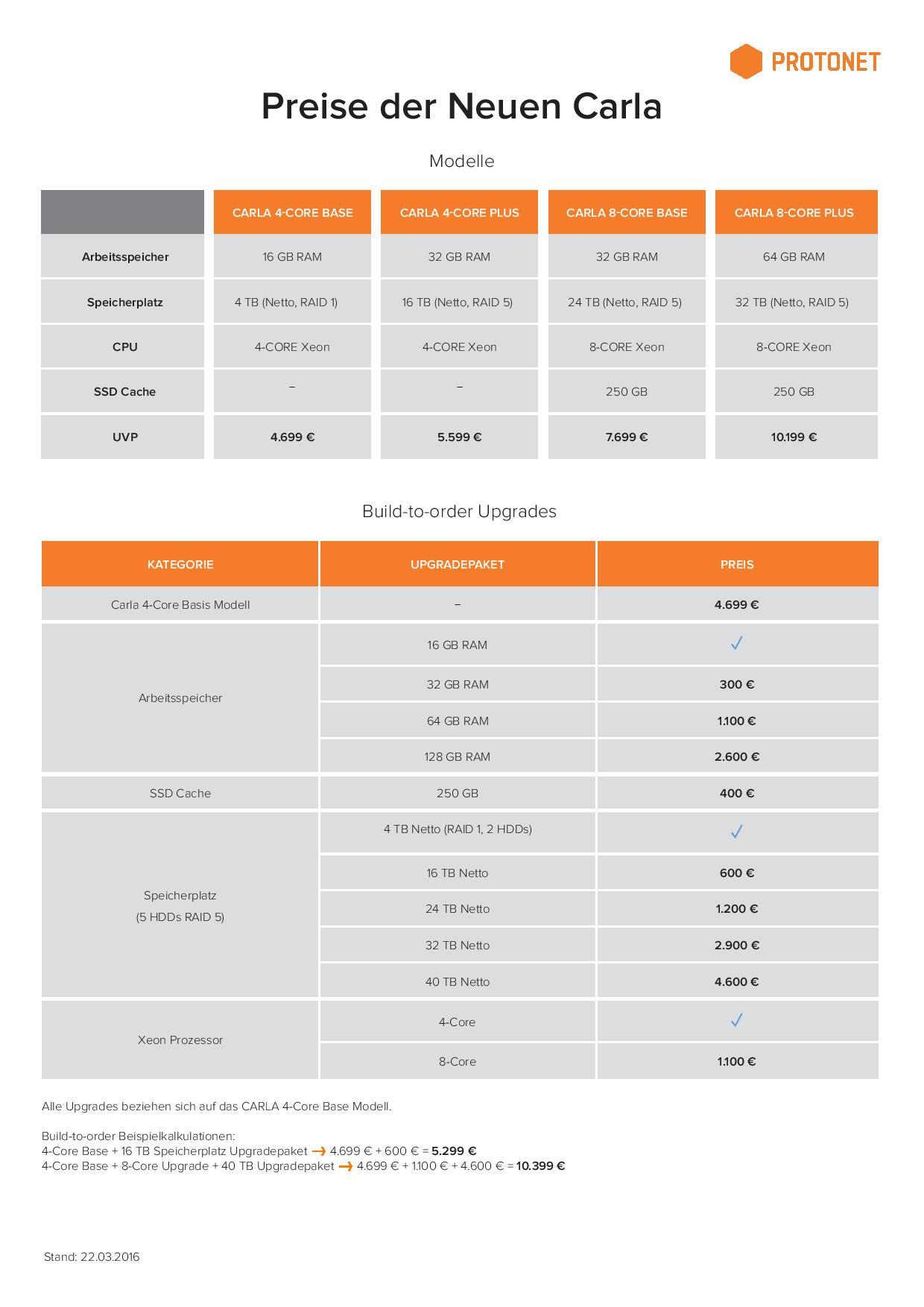 EUR - Carla Produktübersicht Q2-16-2-page-001